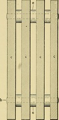 """Image from page 85 of """"Switchboards for power, light and railway service, direct and alternating current, high and low tension"""" (1906)"""