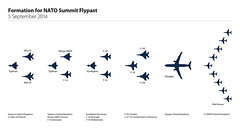 NATO Summit Flypast Formation (RAF Brize Norton) Tags: wales for fly aircraft norton summit practice past raf nato flypast brize
