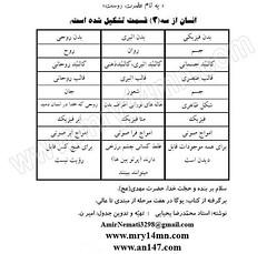 ()  :    (Supreme Master Mohammad Reza Yahyaei) Tags: yoga reza mohammad                   yahyaei