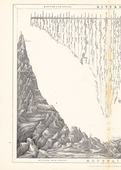 Rivers and Mountains - National Encyclopedia Atlas 1868 a (AndyBrii) Tags: antique maps atlas 1986 oldbooks engravings williammackenzie nationalencyclopedia