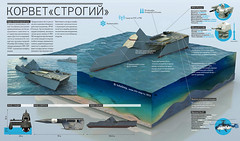 "Corvette ""Strogiy"" (infostep_infostep) Tags: army russia military corvette defense informationdesign infographics russiannavy strogiy infostep nearseaarea"