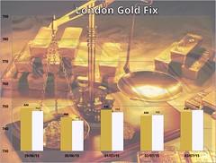 London Gold Fix week to 03 July 2015 (kep19563) Tags: gold goldfix goldprice londongoldfix sterlinggoldprice sterlinggoldfix goldfixing londongoldfixclosing londongoldfixopening londongoldfixgbp londongoldfixsterling
