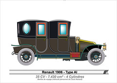 1906-Type AI (Raymond Martin-faber) Tags: auto old classic cars vintage design automobile wheels style voiture historic retro renault collection carros bil belle carro vehicle oldtimer autos veteran oldies guerre infographie  avant carshow coches styling veterans clasico voitures 1924 alte   samochd belleepoque epoque clasicos     louisrenault main qch martinfaber renaultdavantguerre renaulthque renaultheque raymondmartinfaber httpsrenaulthequewordpresscom