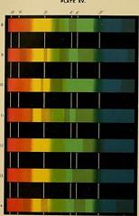 Anglų lietuvių žodynas. Žodis absorption spectrum reiškia absorbcijos spektras lietuviškai.