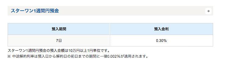 スターワン1週間円預金の金利