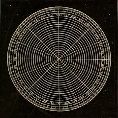 Anglų lietuvių žodynas. Žodis line of latitude reiškia linija nuo lietuviškai.