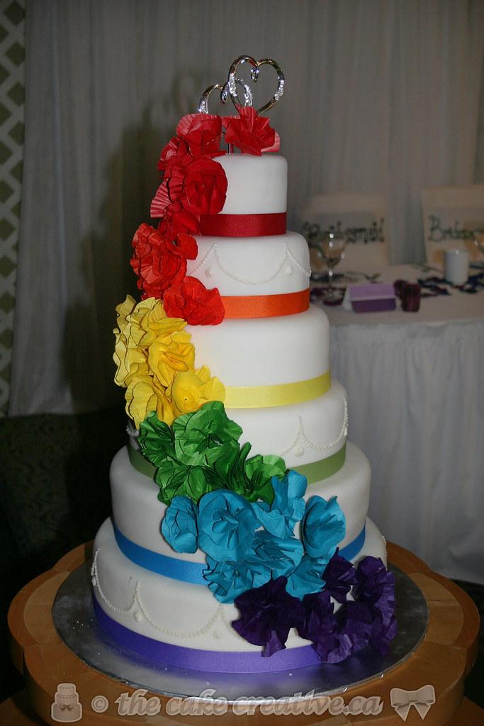 Cake Decorating Launceston