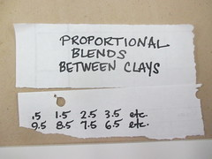 Proportional blend between clay recipes (mmancuso2003) Tags: color design clay porcelain blend stoneware