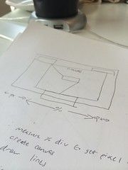 Tidying my desk and coming across code sketches for the @dConstuct site.