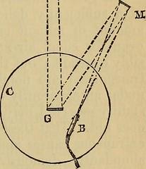 Anglų lietuvių žodynas. Žodis phosphorograph reiškia fosforografas lietuviškai.