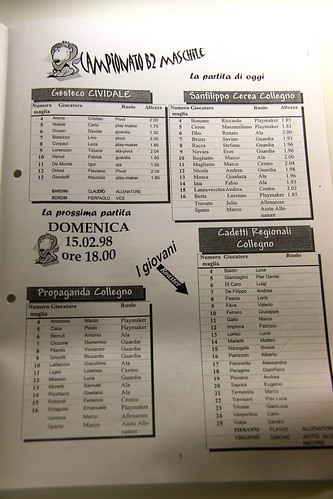 Coast to Coast: SANFILIPPO Collegno Basket - Basket Cividale, Serie B2 Maschile 1997/98