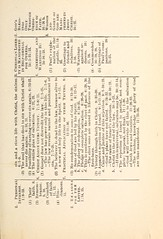 """Image from page 36 of """"Studies in the Epistles and Revelation"""" (1910)"""