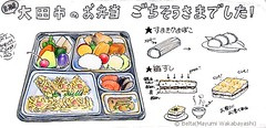 2014_08_2_bentou_01_s (blue_belta) Tags: food japan illustration sushi lunch sketch sketchbook bento japanesefood bentou fishcake coloredpencil midori colorpencil   washoku   kamaboko    obentou travelersnotebook