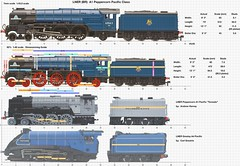 Consulting Reference Designs (michaelgale) Tags: scale lego pacific a1 a4 tornado moc lner