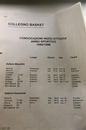Date raduni squadre Collegno Basket stagione 1995/96
