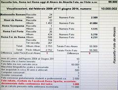 2014 11 06 Dieci milioni di visualizzazioni c, qualche numero (Roma ieri, Roma oggi di Alvaro de Alvariis) Tags: 10000000 visualizzazioni alvarodealvariis
