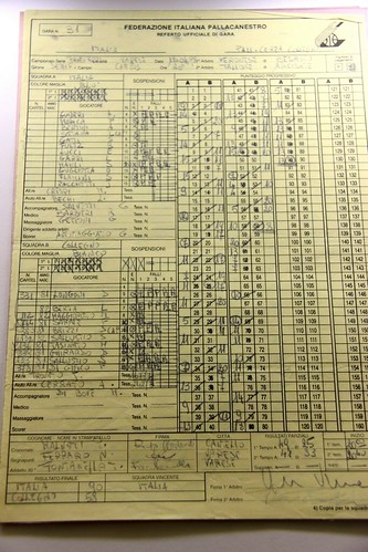 Referto Nazionale Italiana U16 - Collegno Basket Cadetti; 12/04/1998, Varese (Memorial Rizzi)