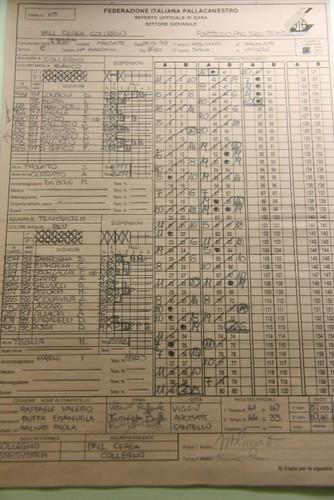 Referto Collegno Basket - Fortitudo Bologna; Cat. Cadetti 81-82; 11/04/1998, Arcisate (Memorial Rizzi)