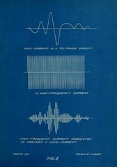 Anglų lietuvių žodynas. Žodis modulations reiškia moduliacijos lietuviškai.