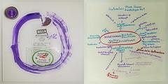 """September Season of Plums - Brainstorming """"Blue Fruits"""" - """"an apple a day keeps the doctor away - An ENSO a Day ..."""" 27. September 2014 - Weaving Improvisations on Blue Narrenturm, Wasser Spiegel, Undine, die Kopffüßler von Gugging, der 8. Kontinent"""
