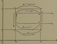 Anglų lietuvių žodynas. Žodis carnot cycle reiškia carnot ciklas lietuviškai.