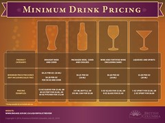 Updated prices better align with consumers' expectations (BC Gov Photos) Tags: beer wine spirits liquor drinks happyhour pricing minimum legislation bcgovernment