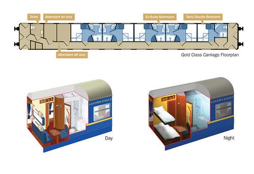 Golden Eagle Trans-Siberian Express - Gold Class plan