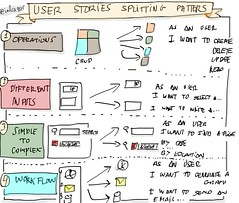 "Patterns for splitting user stories • <a style=""font-size:0.8em;"" href=""http://www.flickr.com/photos/8295299@N06/14571996087/"" target=""_blank"">View on Flickr</a>"