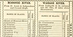 Anglų lietuvių žodynas. Žodis little wabash river reiškia mažai wabash upės lietuviškai.