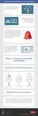 facebookinfograph (guidemyride) Tags: business facebook infograph