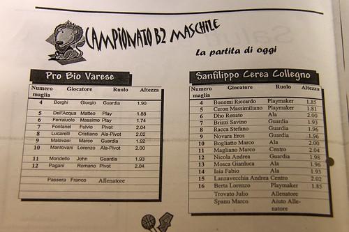 Coast to Coast: SANFILIPPO Collegno Basket - Pro Bio Varese, Serie B2 Maschile 1997/98