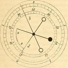 Anglų lietuvių žodynas. Žodis tonometer reiškia n 1) muz. kamertonas; 2) med. tonometras (kraujo slėgimui matuoti) lietuviškai.
