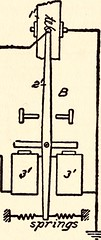 Anglų lietuvių žodynas. Žodis telautograph reiškia telautografas lietuviškai.
