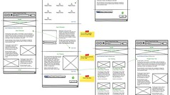 "The Shuttleworth Foundation Wireframes • <a style=""font-size:0.8em;"" href=""http://www.flickr.com/photos/10555280@N08/14907877095/"" target=""_blank"">View on Flickr</a>"