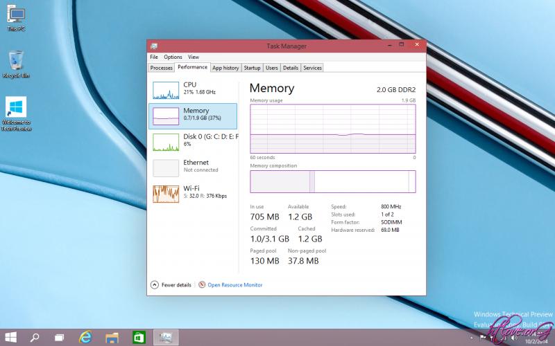 Bản Ghost Setup Windows 10 Technical Preview – Khoa học – Công nghệ