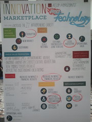 Impact Technology- IH Belo Horizonte (Impact Hub) Tags: madrid poster group event gathering marketplace practice innovation strategy 2014 pi2014