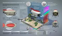 "Oceanic research submersibles ""Mir"" (infostep_infostep) Tags: russian mir informationdesign infographics researchvessel rescueoperations oceanographicresearch akademikmstislavkeldysh infostep deepseamannedvehicles"