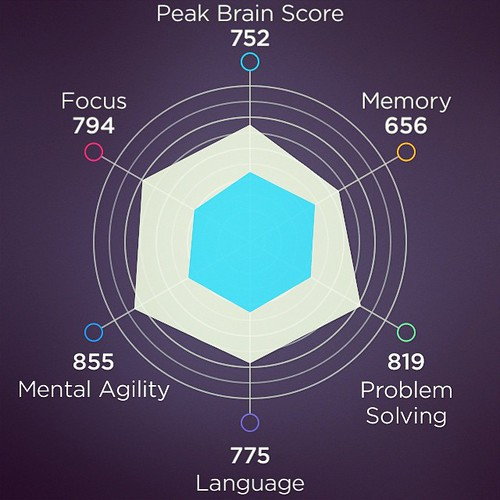 Peak Brain Training image
