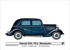 1935-Type YN-4 Monaquatre (Raymond Martin-faber) Tags: old classic cars vintage design automobile wheels style historic retro renault collection carros carro vehicle oldtimer autos veteran oldies infographie carshow coches styling veterans clasico voitures 1924 1935 alte  belleepoque clasicos louisrenault monaquatre yn4 qch martinfaber renaultheque raymondmartinfaber