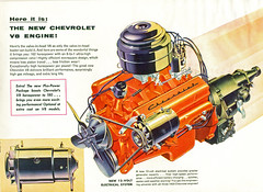 1955 Chevrolet New V8 (coconv) Tags: car cars vintage auto automobile vehicles vehicle autos photo photos photograph photographs automobiles antique picture pictures image images collectible old collectors classic ads ad advertisement postcard post card postcards advertising cards magazine flyer prestige brochure dealer 1955 chevrolet new v8 55 chevy 265 small block