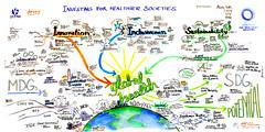 2014-11-04 IFPMA Investing in Healther Societies NY - by Visual Facilitators