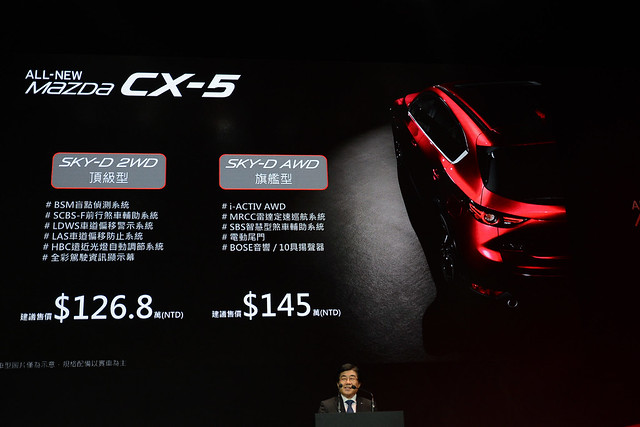 CX-12
