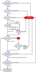 Train Horn (expanded) (mliu92) Tags: train dia horn flowchart toot