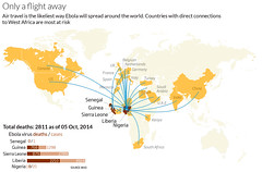 Ebola Update October 5, 2014 (Nigel Hawtin) Tags: africa west map flight illustrator infographic newscientist ebola informationgraphic