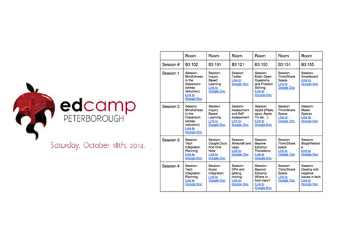 #edCampPTBO Session Board