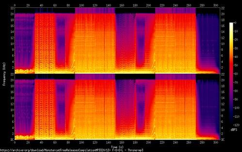 13. F.O.O.L - Throne_spectrogram