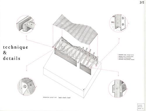 L1 16-17   Ossature & Enveloppe : Planches