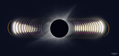 Eclipse total de Sol 21 Agosto 2017 - TSE 2017 August 21th