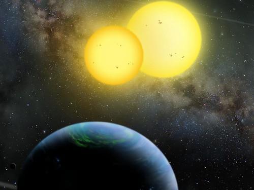 Kepler, 2009
