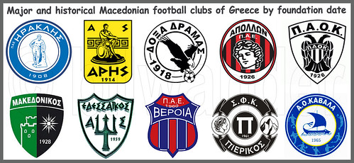 Macedonia, major & historical Macedonian Football Clubs, Greece